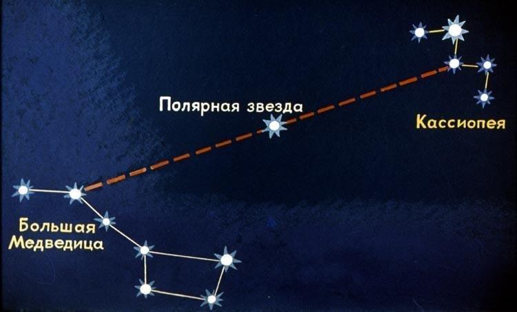 Полярная звезда и кассиопея