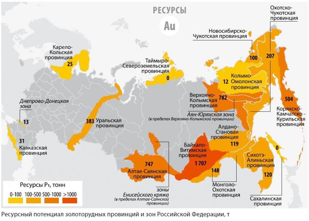 Где в России добывают золото