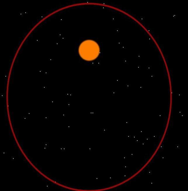 Орбита что такое