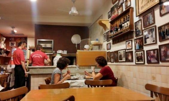 Где самая вкусная пицца в Риме